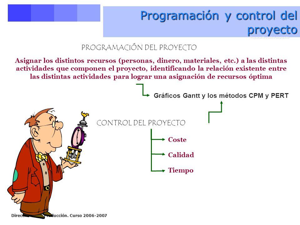 Dirección de la Producción. Curso 2006-2007 Programación y control del proyecto PROGRAMACIÓN DEL PROYECTO CONTROL DEL PROYECTO Asignar los distintos r