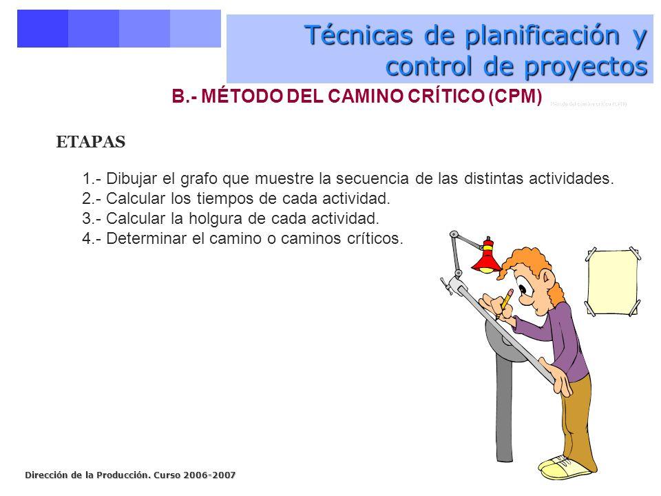 Dirección de la Producción. Curso 2006-2007 Técnicas de planificación y control de proyectos B.- MÉTODO DEL CAMINO CRÍTICO (CPM) 1.- Dibujar el grafo