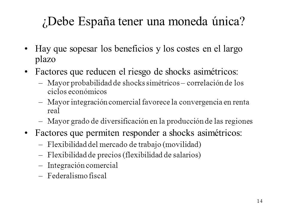 14 ¿Debe España tener una moneda única? Hay que sopesar los beneficios y los costes en el largo plazo Factores que reducen el riesgo de shocks asimétr