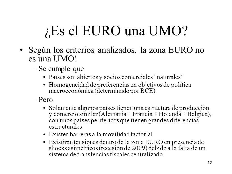18 ¿Es el EURO una UMO? Según los criterios analizados, la zona EURO no es una UMO! –Se cumple que Países son abiertos y socios comerciales naturales