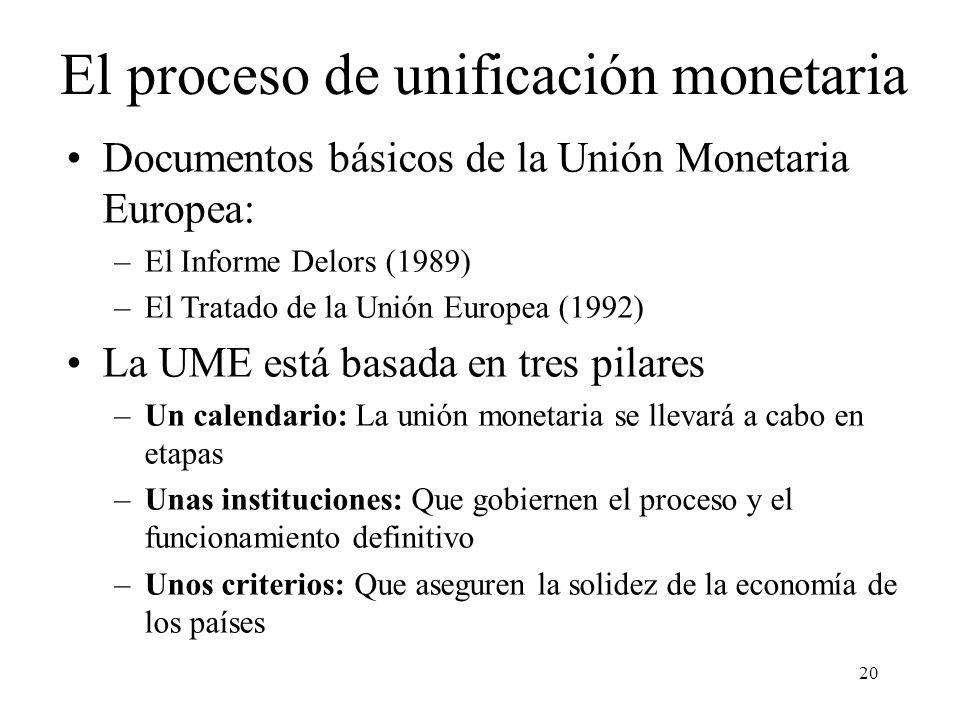 20 El proceso de unificación monetaria Documentos básicos de la Unión Monetaria Europea: –El Informe Delors (1989) –El Tratado de la Unión Europea (19