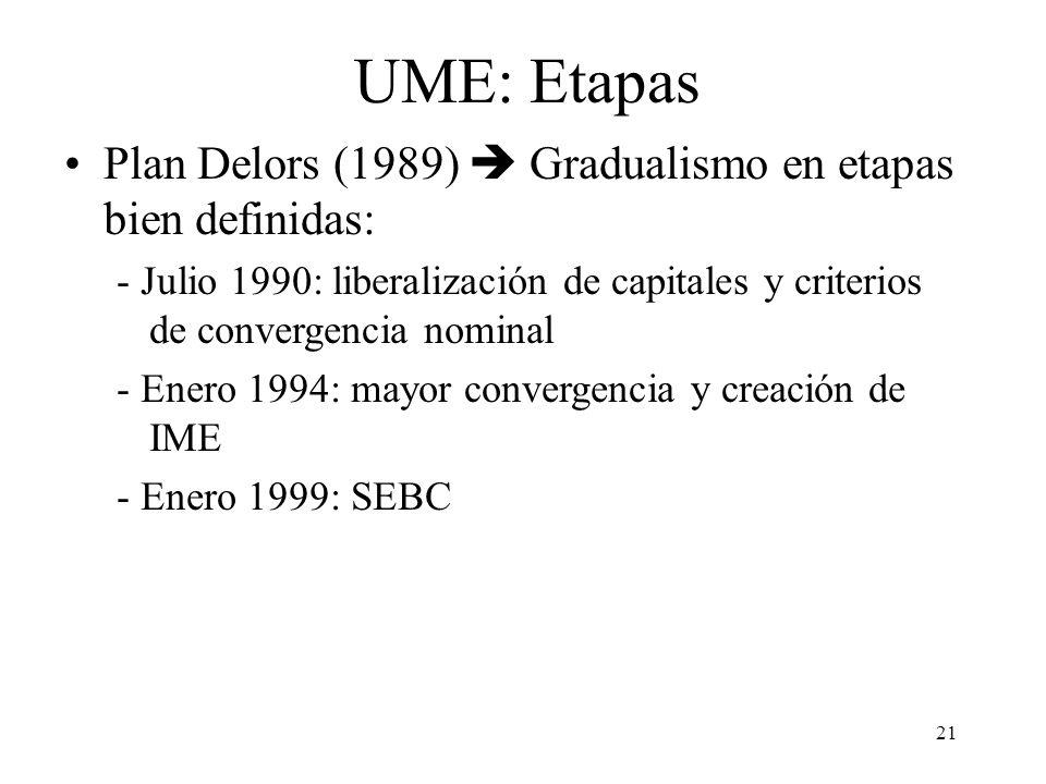 21 UME: Etapas Plan Delors (1989) Gradualismo en etapas bien definidas: - Julio 1990: liberalización de capitales y criterios de convergencia nominal