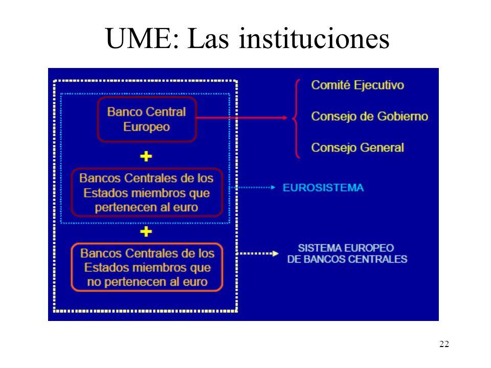 22 UME: Las instituciones