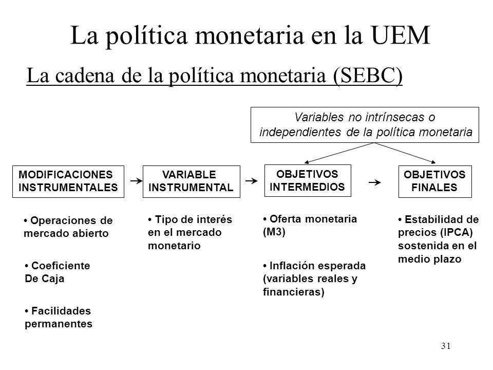 31 La cadena de la política monetaria (SEBC) MODIFICACIONES INSTRUMENTALES VARIABLE INSTRUMENTAL OBJETIVOS INTERMEDIOS OBJETIVOS FINALES Operaciones d