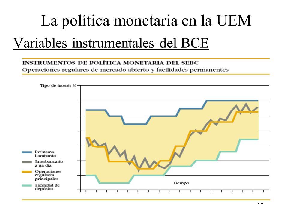 32 Variables instrumentales del BCE La política monetaria en la UEM