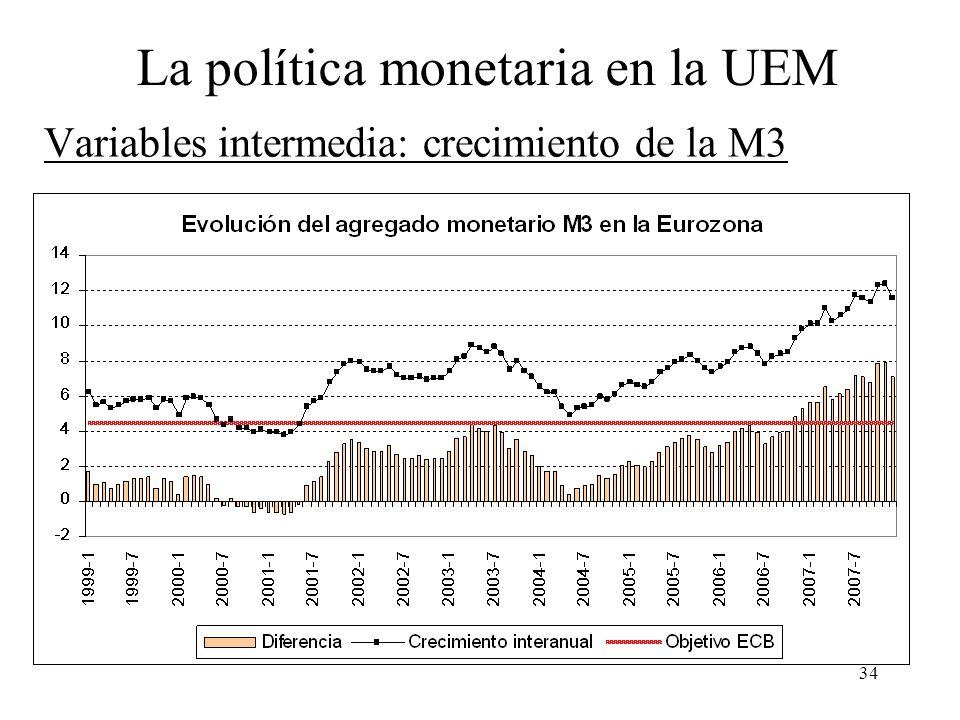 34 Variables intermedia: crecimiento de la M3 La política monetaria en la UEM