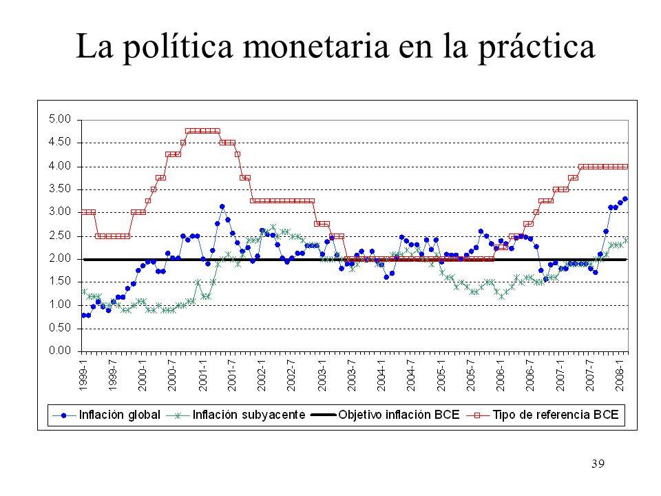 39 La política monetaria en la práctica