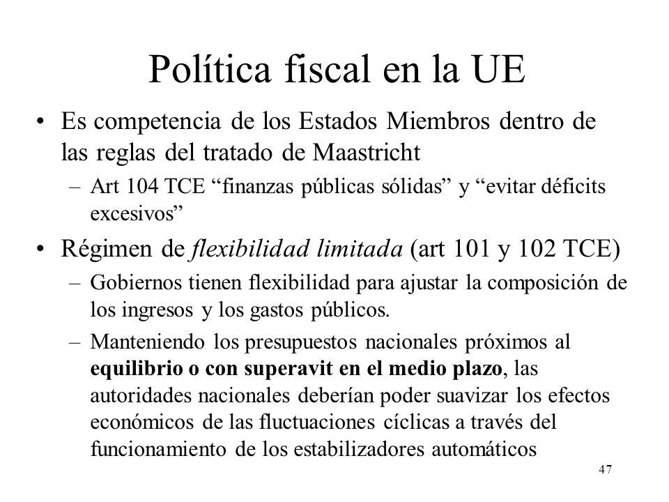 47 Política fiscal en la UE Es competencia de los Estados Miembros dentro de las reglas del tratado de Maastricht –Art 104 TCE finanzas públicas sólid