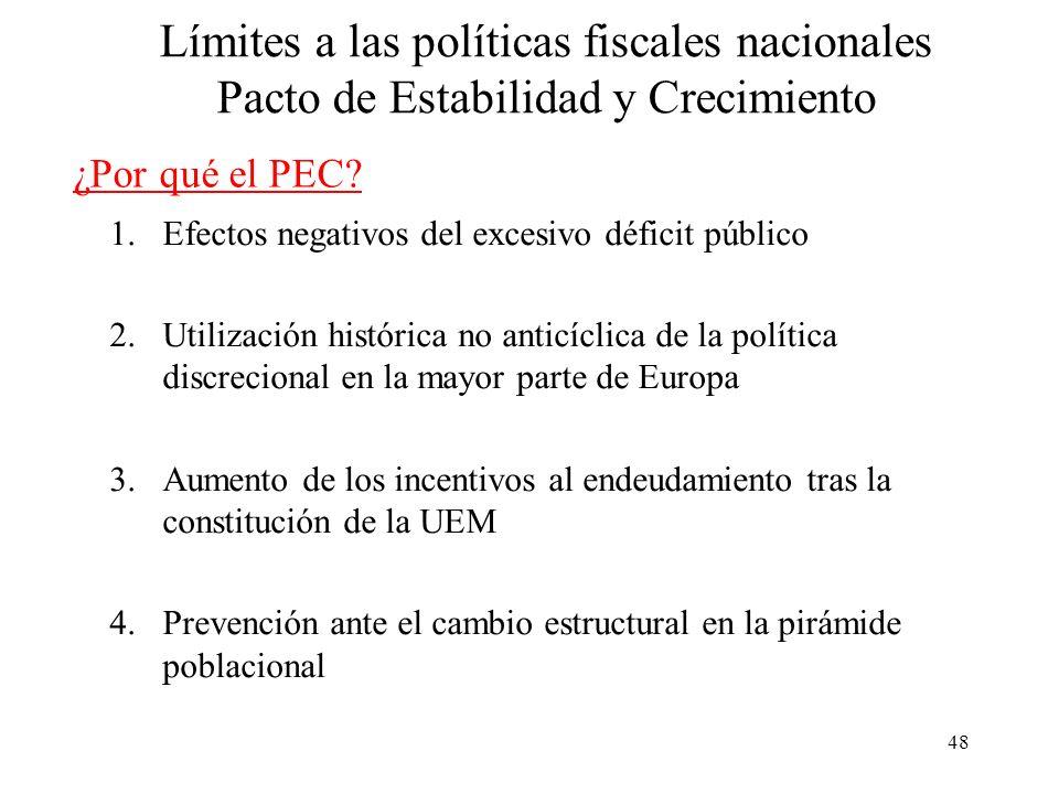 48 1.Efectos negativos del excesivo déficit público 2.Utilización histórica no anticíclica de la política discrecional en la mayor parte de Europa 3.A