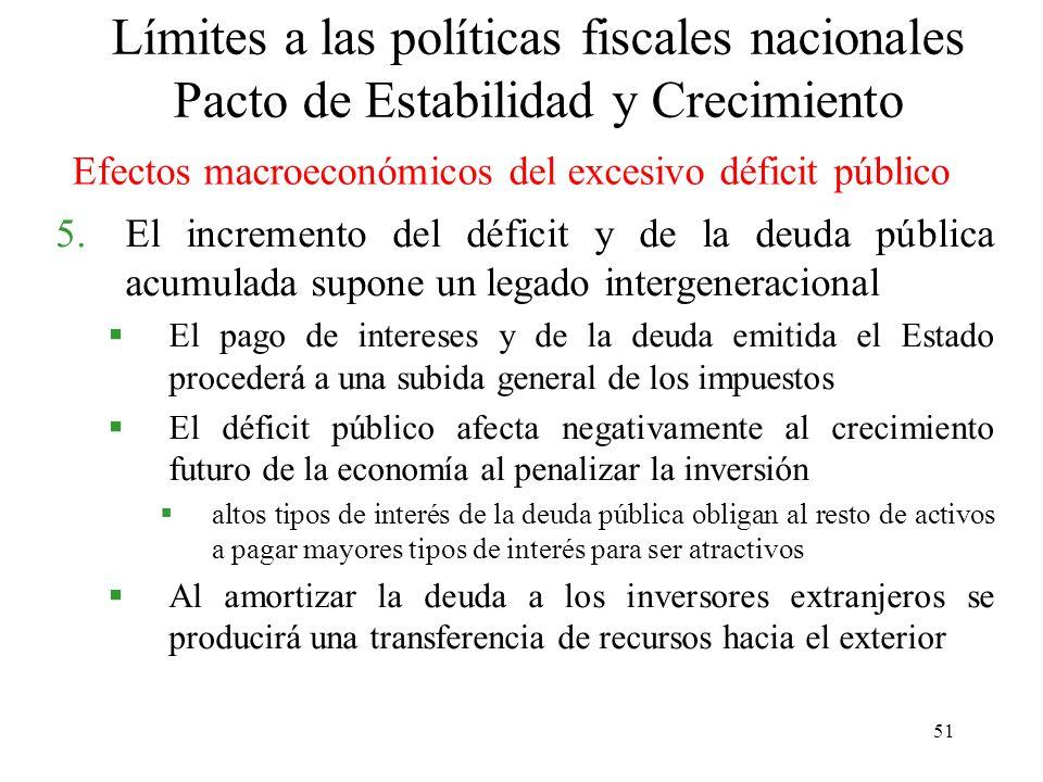 51 5.El incremento del déficit y de la deuda pública acumulada supone un legado intergeneracional El pago de intereses y de la deuda emitida el Estado