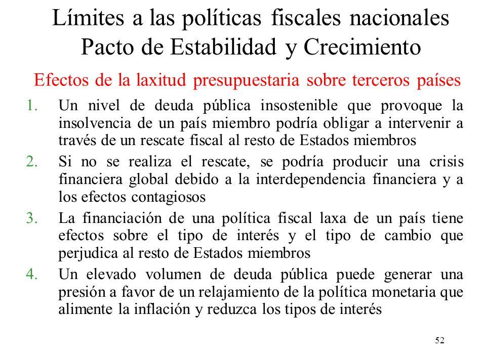 52 1.Un nivel de deuda pública insostenible que provoque la insolvencia de un país miembro podría obligar a intervenir a través de un rescate fiscal a