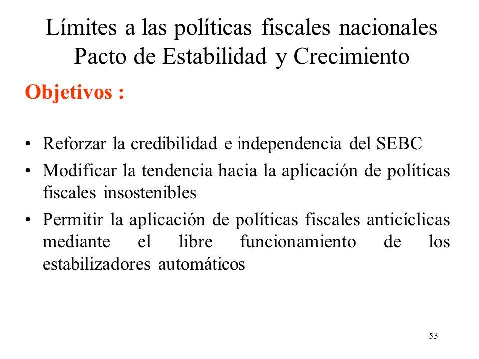 53 Límites a las políticas fiscales nacionales Pacto de Estabilidad y Crecimiento Objetivos : Reforzar la credibilidad e independencia del SEBC Modifi