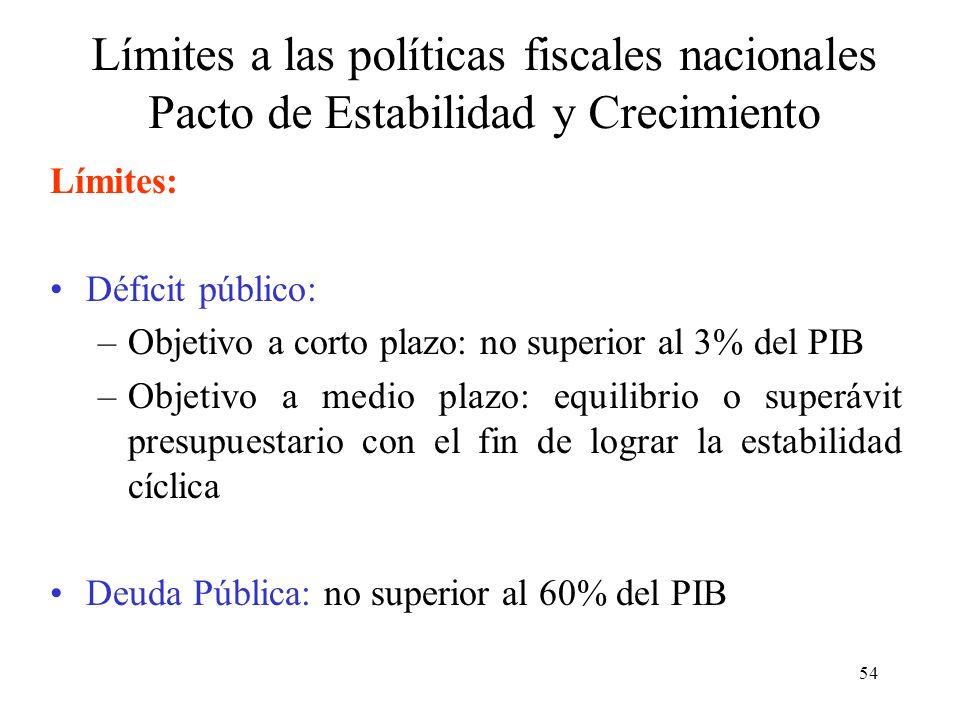 54 Límites a las políticas fiscales nacionales Pacto de Estabilidad y Crecimiento Límites: Déficit público: –Objetivo a corto plazo: no superior al 3%