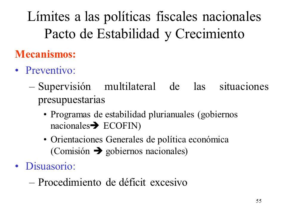 55 Límites a las políticas fiscales nacionales Pacto de Estabilidad y Crecimiento Mecanismos: Preventivo: –Supervisión multilateral de las situaciones