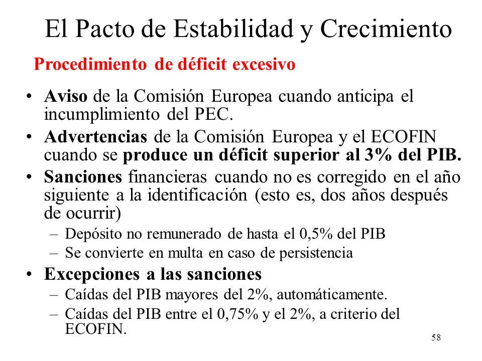 58 Aviso de la Comisión Europea cuando anticipa el incumplimiento del PEC. Advertencias de la Comisión Europea y el ECOFIN cuando se produce un défici