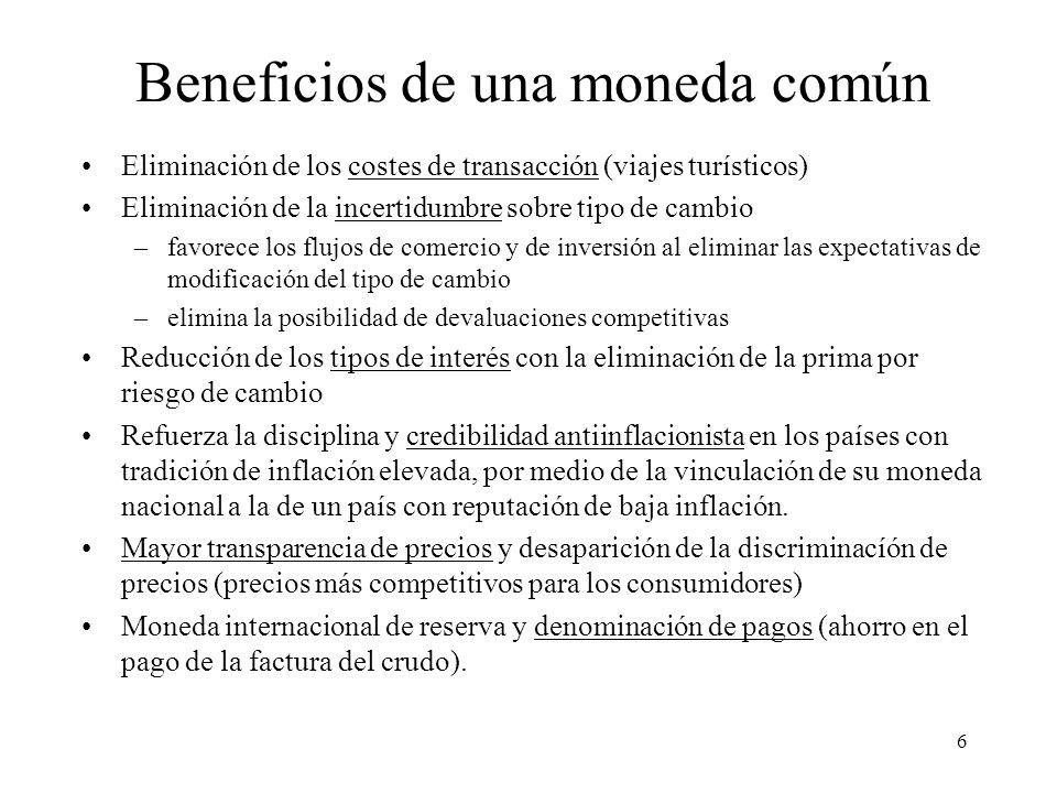 17 Enfoque mercado de trabajo – convergencia real Flexibilidad Mercado Laboral Convergencia Económica Real Muy Flexible Inflexible DivergenteConvergente Unión Monetaria funcionará Alto riesgo de que UM no funcione
