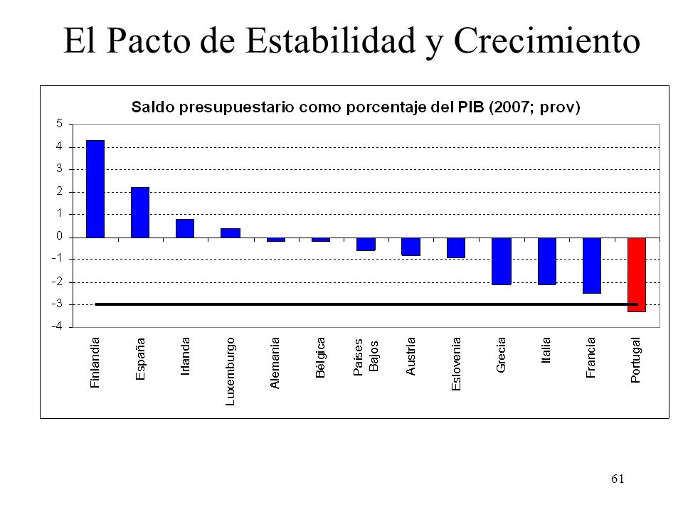 61 El Pacto de Estabilidad y Crecimiento