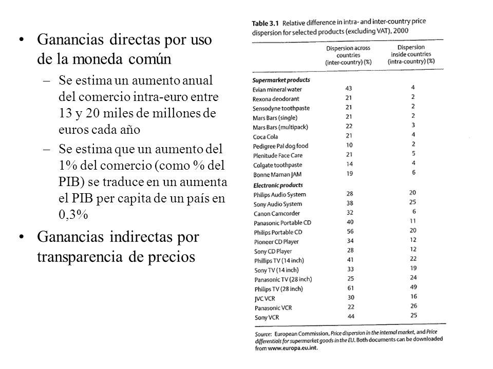 7 Ganancias directas por uso de la moneda común –Se estima un aumento anual del comercio intra-euro entre 13 y 20 miles de millones de euros cada año