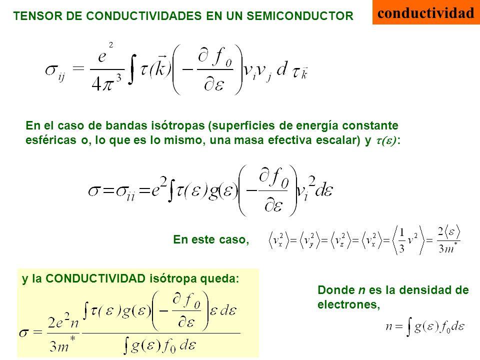 En el caso de bandas isótropas (superficies de energía constante esféricas o, lo que es lo mismo, una masa efectiva escalar) y : conductividad TENSOR
