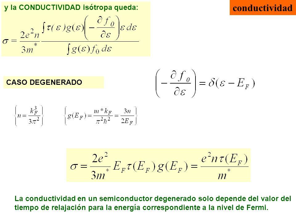 conductividad y la CONDUCTIVIDAD isótropa queda: CASO DEGENERADO La conductividad en un semiconductor degenerado solo depende del valor del tiempo de