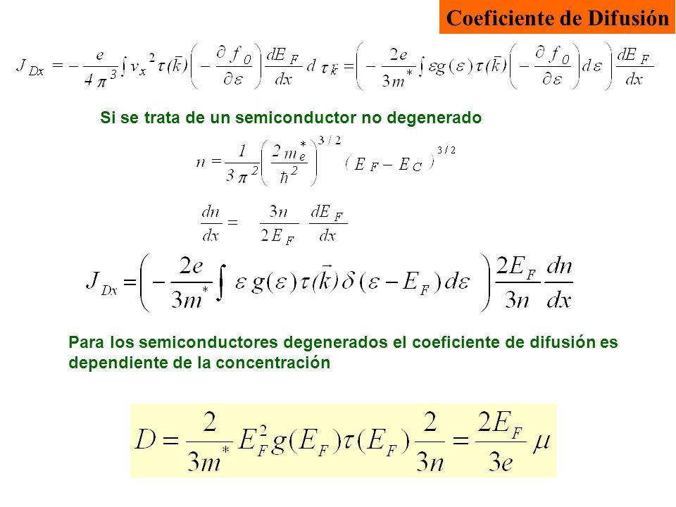Para los semiconductores degenerados el coeficiente de difusión es dependiente de la concentración Coeficiente de Difusión Si se trata de un semicondu