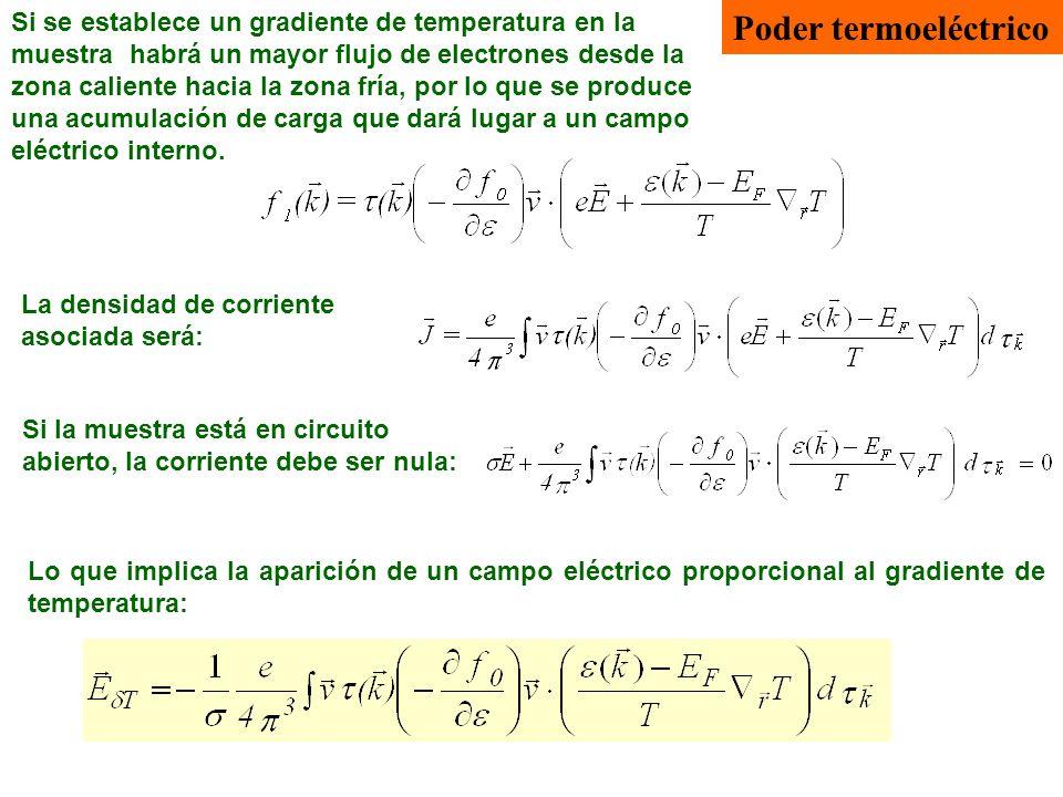 Poder termoeléctrico Si se establece un gradiente de temperatura en la muestra habrá un mayor flujo de electrones desde la zona caliente hacia la zona