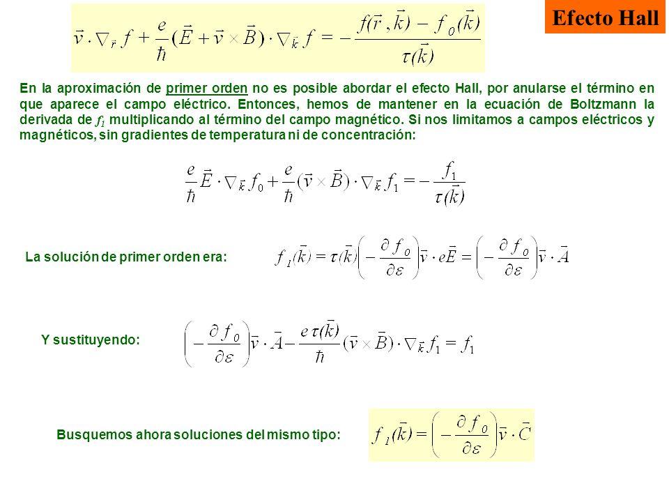 Efecto Hall En la aproximación de primer orden no es posible abordar el efecto Hall, por anularse el término en que aparece el campo eléctrico. Entonc