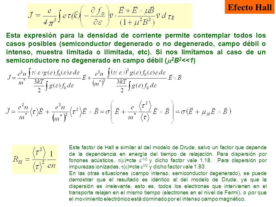 Efecto Hall Esta expresión para la densidad de corriente permite contemplar todos los casos posibles (semiconductor degenerado o no degenerado, campo