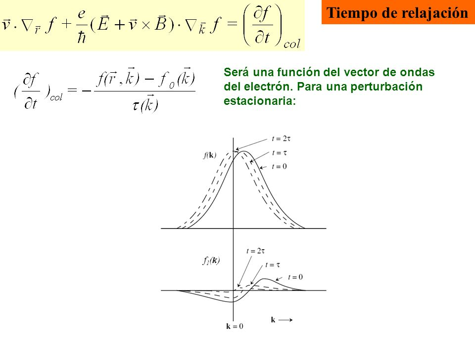 Tiempo de relajación Podemos obtener una solución de primer orden suponiendo que la función de distribución difiere de la de equilibrio sólo en un término pequeño: f = f 0 +f 1 (campos débiles y despreciamos 1ª derivada) Será una función del vector de ondas del electrón.