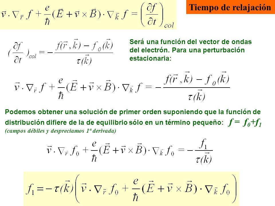 Tiempo de relajación Podemos obtener una solución de primer orden suponiendo que la función de distribución difiere de la de equilibrio sólo en un tér