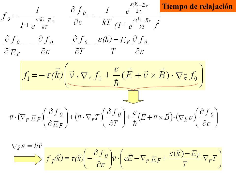 En el caso de que sólo actúe un campo eléctrico sobre el semiconductor: Se puede demostrar que la función de distribución es igual a la de equilibrio, pero trasladada en la dirección del vector de onda: Es válido para campos inferiores a 1 kV/cm