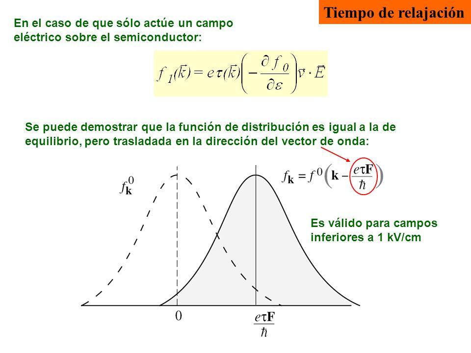 En el caso de que sólo actúe un campo eléctrico sobre el semiconductor: Se puede demostrar que la función de distribución es igual a la de equilibrio,