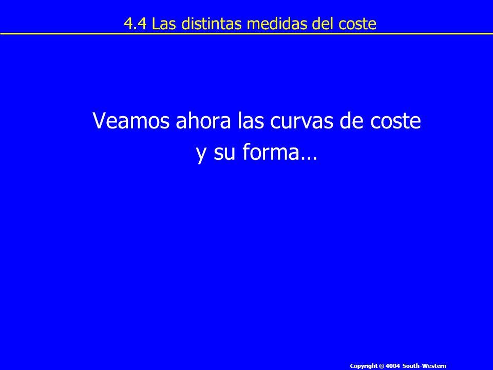 Copyright © 4004 South-Western Veamos ahora las curvas de coste y su forma… 4.4 Las distintas medidas del coste