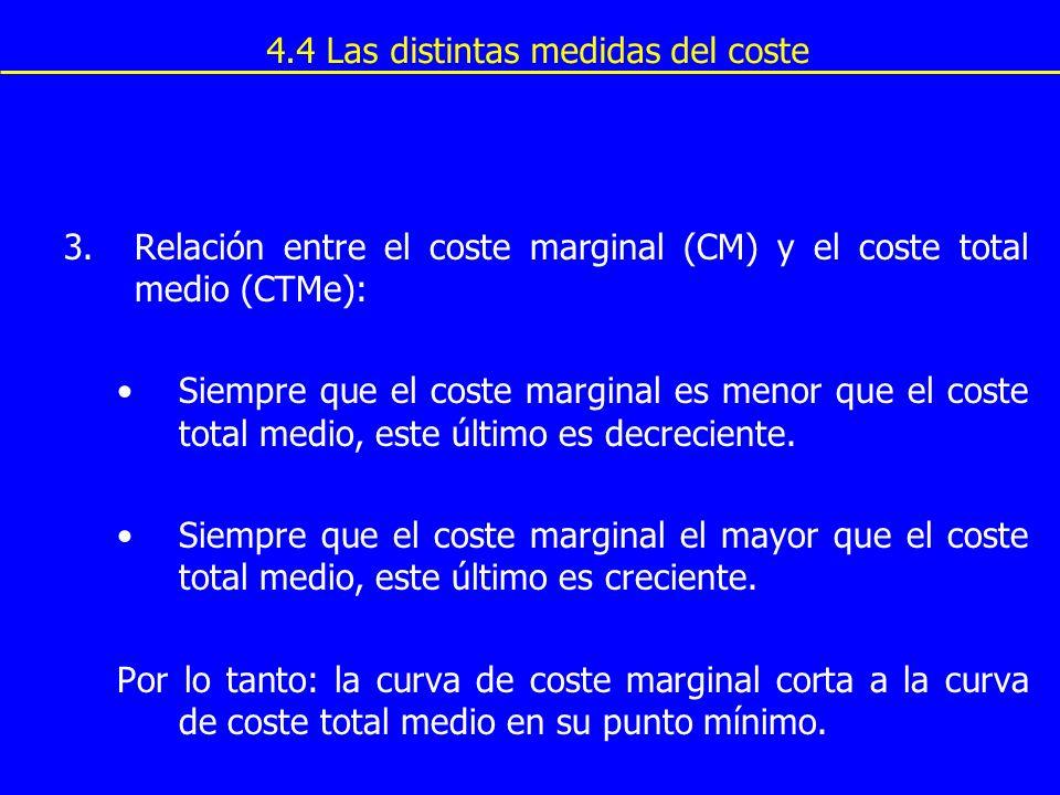 Copyright © 4004 South-Western 3.Relación entre el coste marginal (CM) y el coste total medio (CTMe): Siempre que el coste marginal es menor que el co