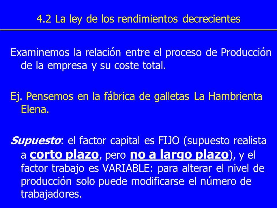 4.2 La ley de los rendimientos decrecientes Examinemos la relación entre el proceso de Producción de la empresa y su coste total. Ej. Pensemos en la f
