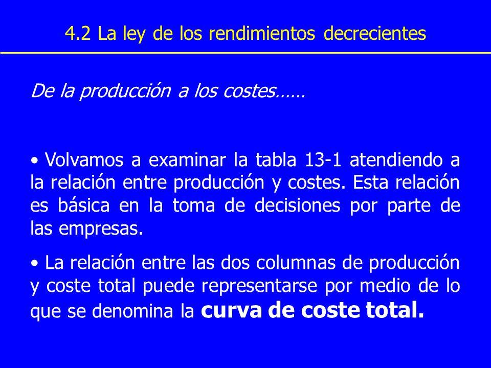 4.2 La ley de los rendimientos decrecientes De la producción a los costes…… Volvamos a examinar la tabla 13-1 atendiendo a la relación entre producció