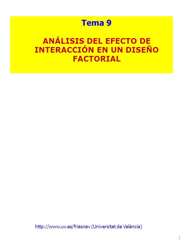 http://www.uv.es/friasnav (Universitat de València) 1 Tema 9 ANÁLISIS DEL EFECTO DE INTERACCIÓN EN UN DISEÑO FACTORIAL