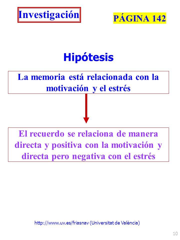 http://www.uv.es/friasnav (Universitat de València) 10 Hipótesis El recuerdo se relaciona de manera directa y positiva con la motivación y directa per