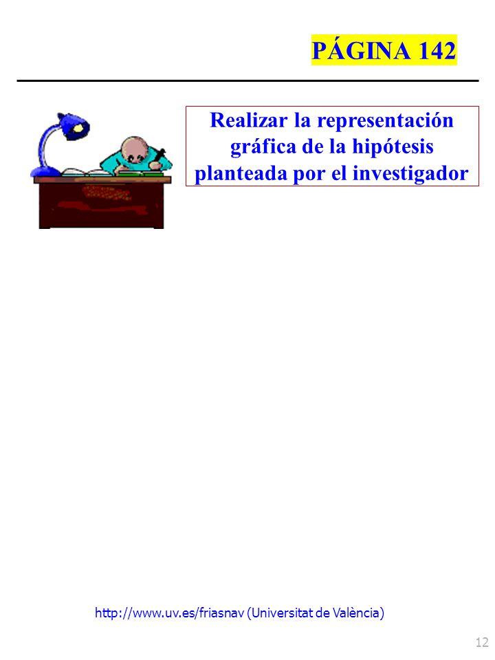 http://www.uv.es/friasnav (Universitat de València) 12 PÁGINA 142 Realizar la representación gráfica de la hipótesis planteada por el investigador