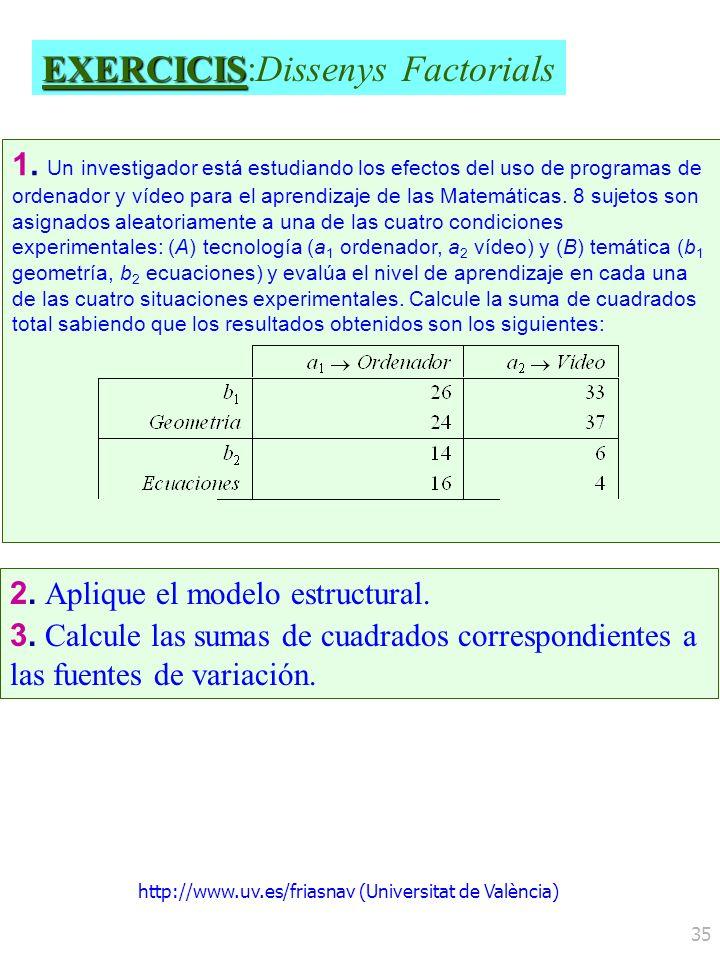 http://www.uv.es/friasnav (Universitat de València) 35 1. Un investigador está estudiando los efectos del uso de programas de ordenador y vídeo para e