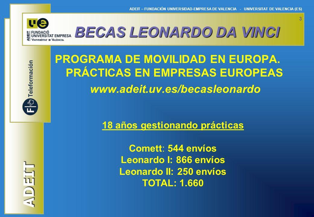 ADEIT ADEIT – FUNDACIÓN UNIVERSIDAD-EMPRESA DE VALENCIA - UNIVERSITAT DE VALENCIA (ES) 3 BECAS LEONARDODA VINCI BECAS LEONARDO DA VINCI PROGRAMA DE MO