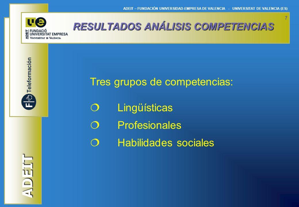 ADEIT ADEIT – FUNDACIÓN UNIVERSIDAD-EMPRESA DE VALENCIA - UNIVERSITAT DE VALENCIA (ES) 7 RESULTADOS ANÁLISIS COMPETENCIAS Tres grupos de competencias: