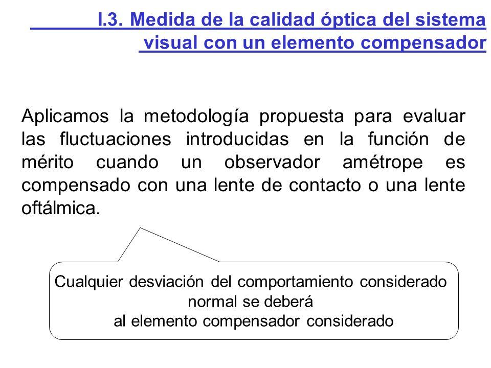 Aplicamos la metodología propuesta para evaluar las fluctuaciones introducidas en la función de mérito cuando un observador amétrope es compensado con una lente de contacto o una lente oftálmica.