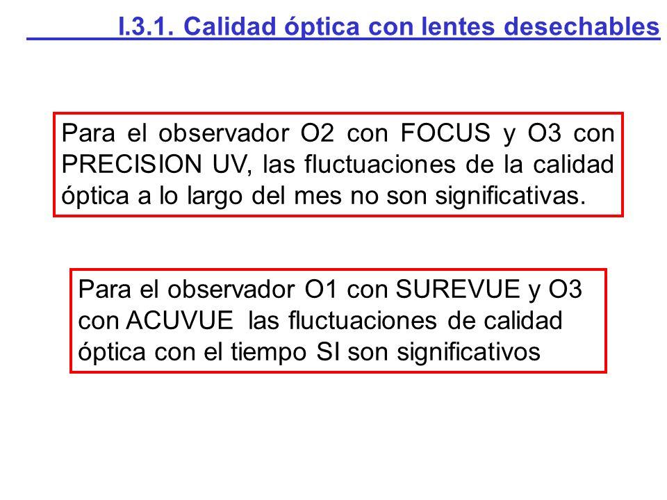 Para el observador O2 con FOCUS y O3 con PRECISION UV, las fluctuaciones de la calidad óptica a lo largo del mes no son significativas. Para el observ