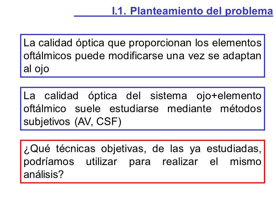 I.1. Planteamiento del problema La calidad óptica que proporcionan los elementos oftálmicos puede modificarse una vez se adaptan al ojo La calidad ópt