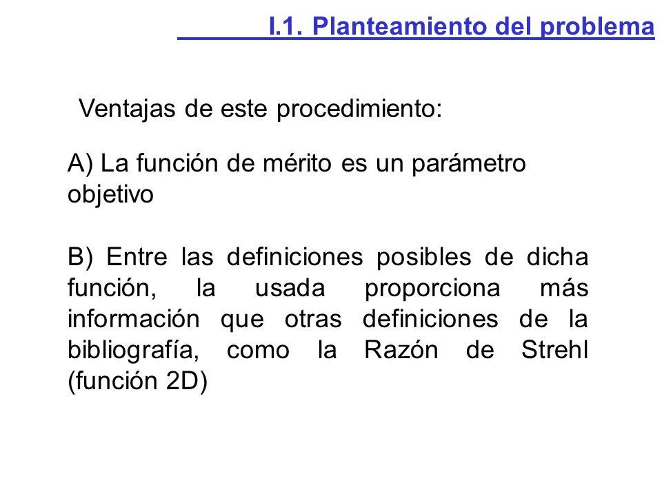 Ventajas de este procedimiento: A) La función de mérito es un parámetro objetivo B) Entre las definiciones posibles de dicha función, la usada proporciona más información que otras definiciones de la bibliografía, como la Razón de Strehl (función 2D) I.1.