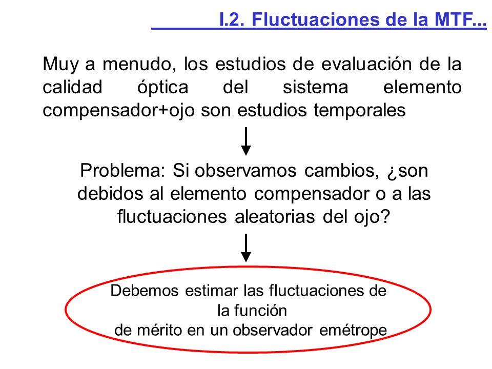 Problema: Si observamos cambios, ¿son debidos al elemento compensador o a las fluctuaciones aleatorias del ojo.