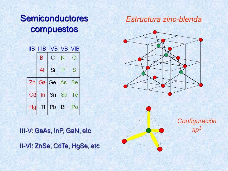 Semiconductores compuestos Estructura zinc-blenda Configuración sp 3 III-V: GaAs, InP, GaN, etc II-VI: ZnSe, CdTe, HgSe, etc