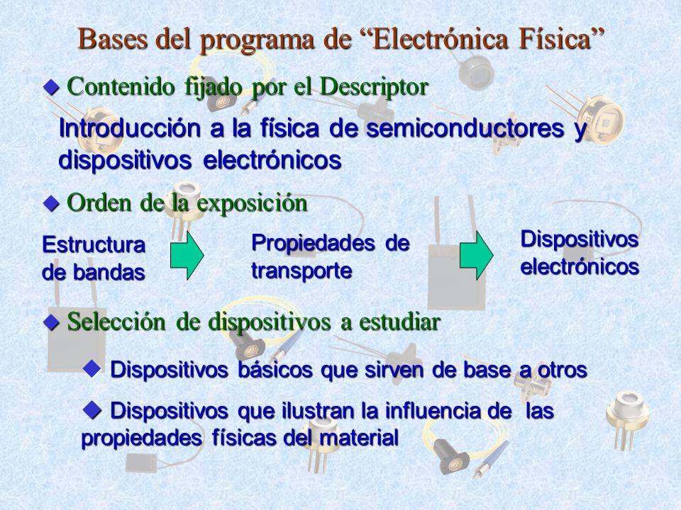 Bases del programa de Electrónica Física u Contenido fijado por el Descriptor Introducción a la física de semiconductores y dispositivos electrónicos