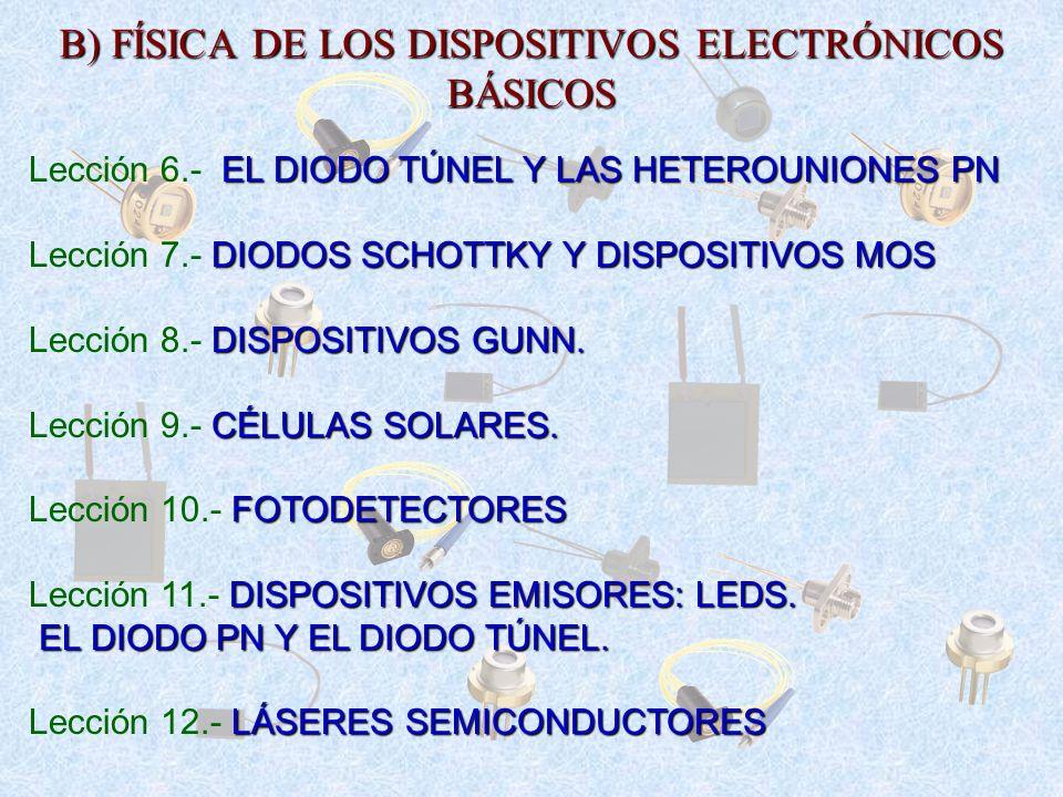 B) FÍSICA DE LOS DISPOSITIVOS ELECTRÓNICOS BÁSICOS EL DIODO TÚNEL Y LAS HETEROUNIONES PN Lección 6. EL DIODO TÚNEL Y LAS HETEROUNIONES PN DIODOS SCHOT